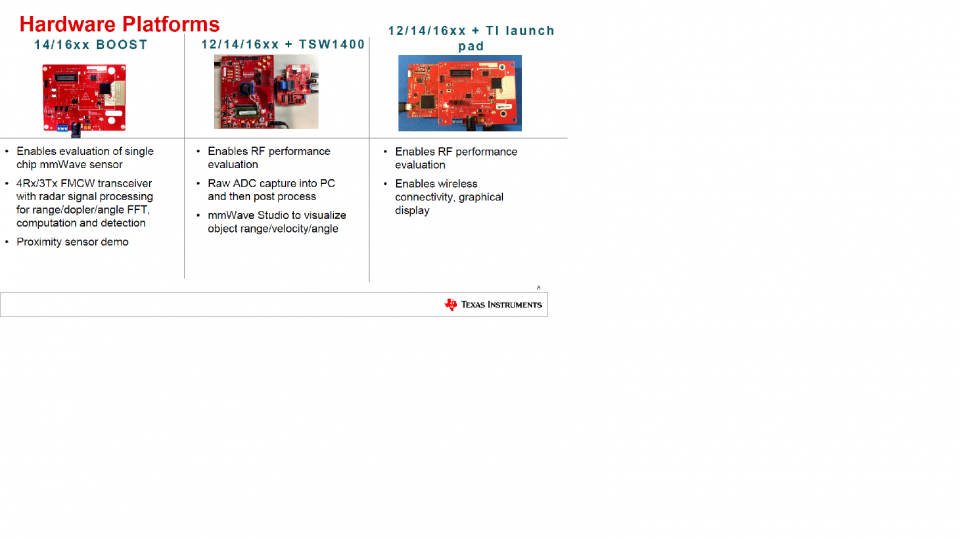 Sensing Industry Training Materials   All About Circuits