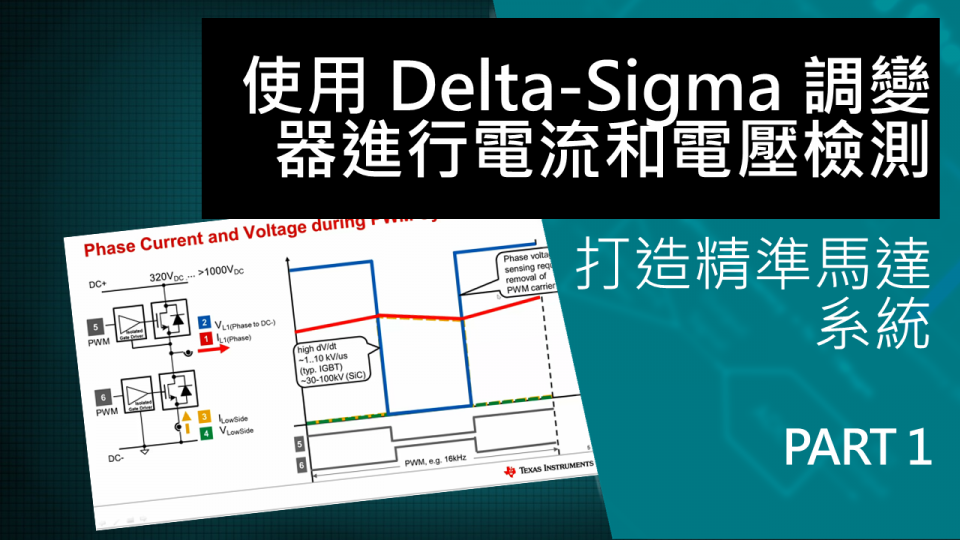 Delta-Sigma Modulators