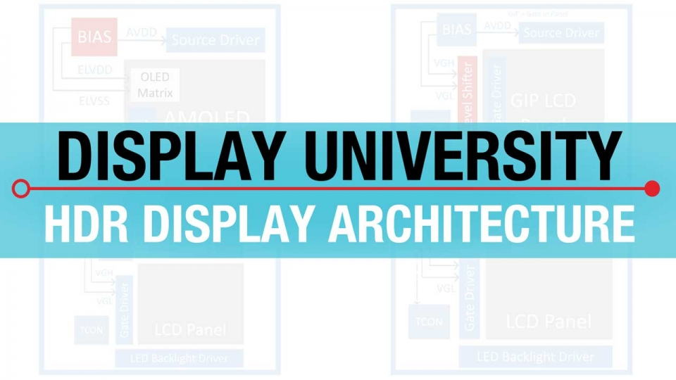 High Dynamic Range (HDR) Display Architecture Training Video