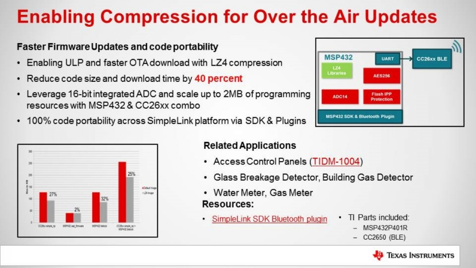 Enabling Compression for Over the Air Updates