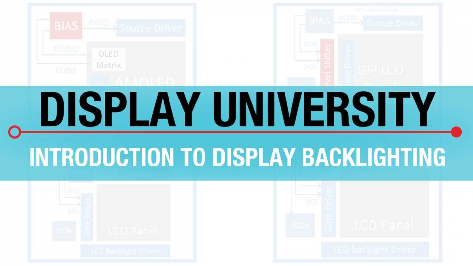 Introduction to Display Backlighting Training Video
