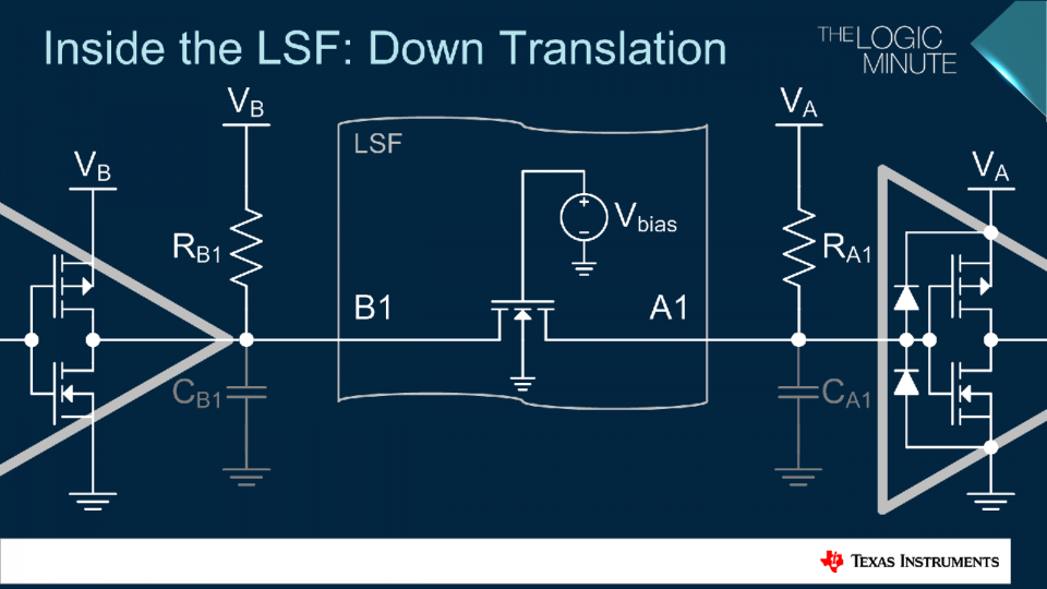 Internal schematic for an LSF down translation circuit.