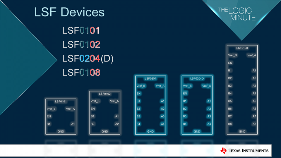 Schematic representations for each LSF device in the family