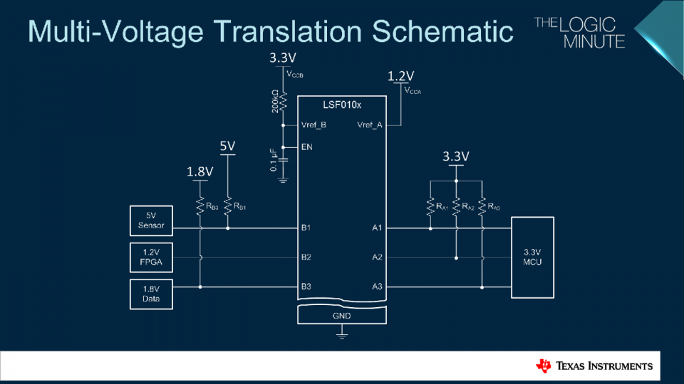 Multi-voltage translation schematic for the LSF family of devices.