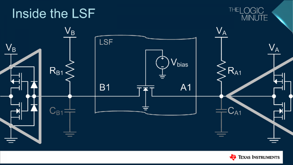 Internal schematic for up translation with an LSF family device.