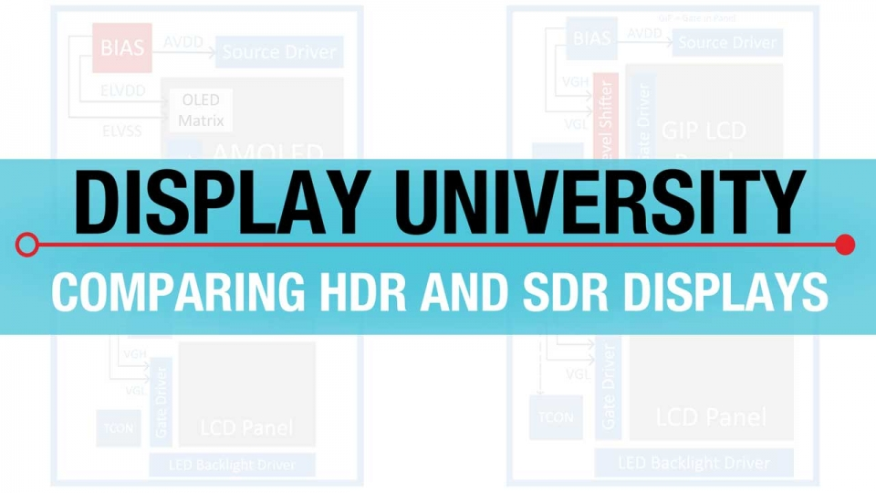 Comparing HDR and SDR Displays