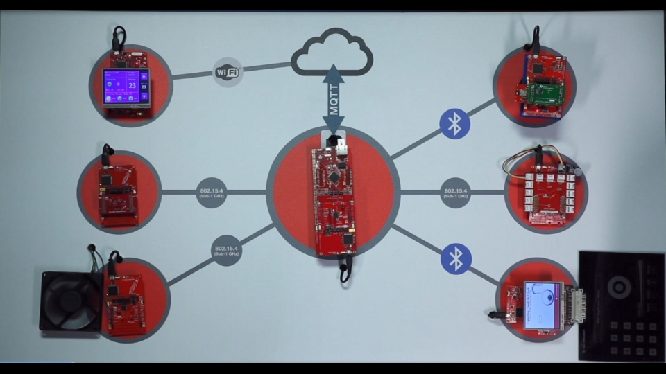 SimpleLink Sensor to Cloud Demo