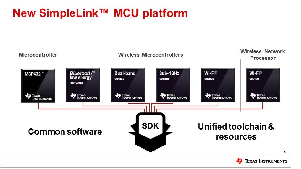 Introduction to SimpleLink SDK