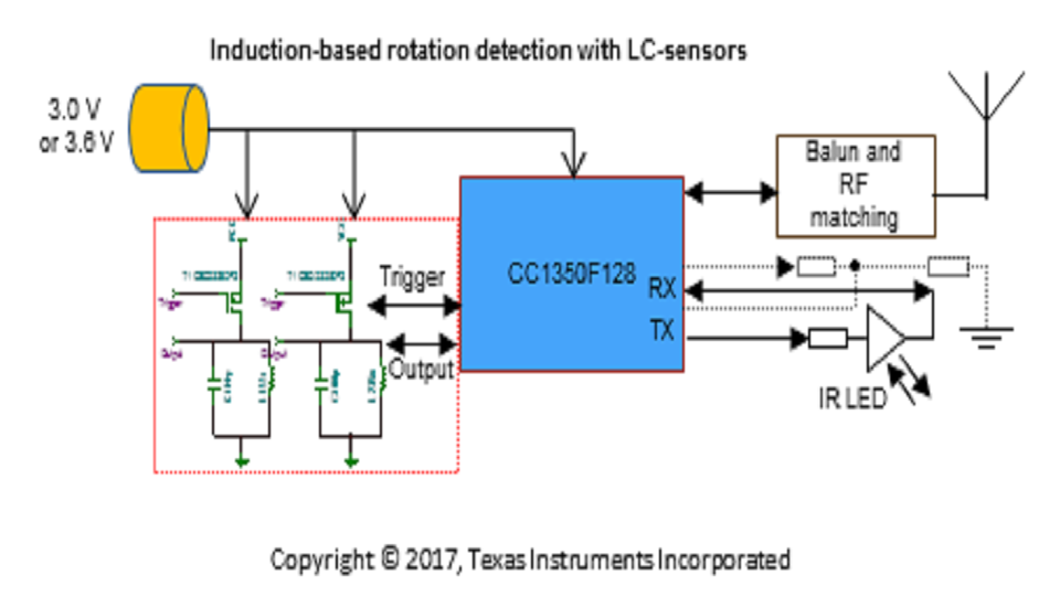 LC-sensing solution with TI FemtoFET and CC1350 Sensor Controller Engine