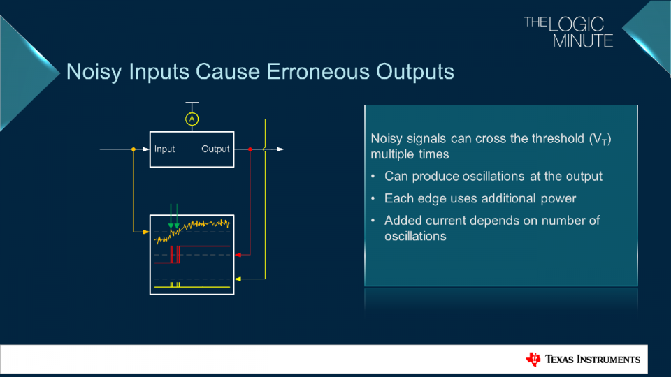Slow or noisy inputs can cause erroneous outputs.