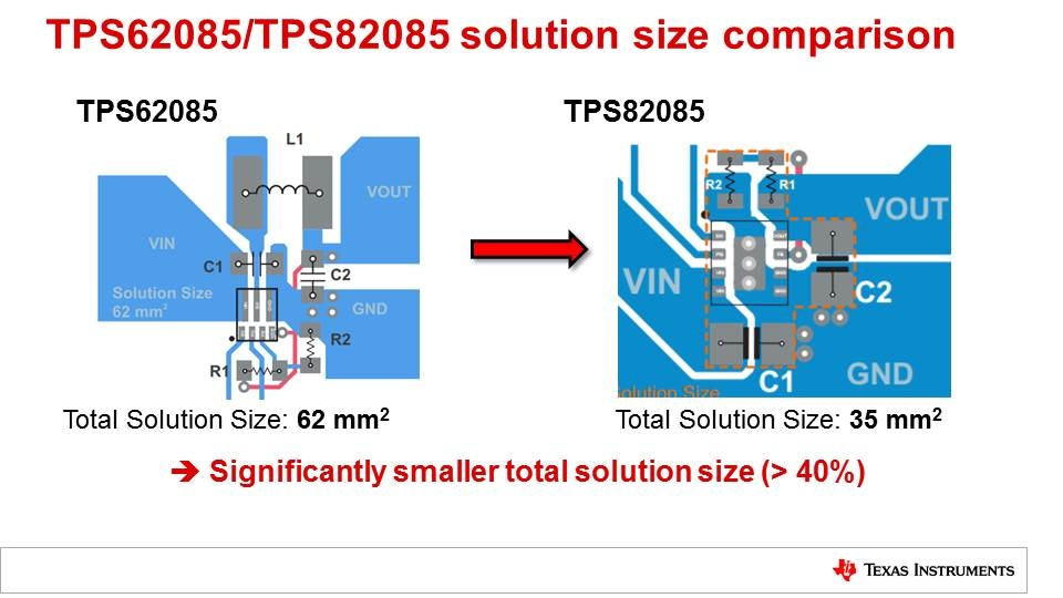 TPS82085 MicroSiP Evolution from TPS62085