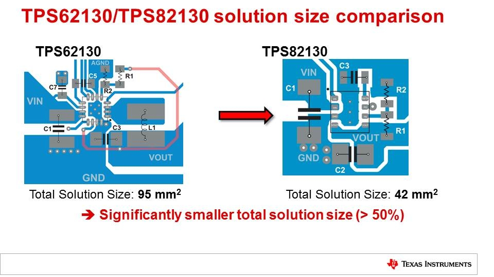 TPS82130 MicroSiP Evolution from TPS62130