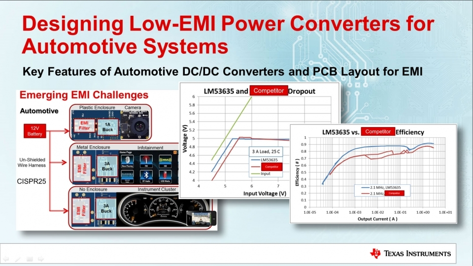 Optimizing DC/DC Converters for EMI in Automotive systems