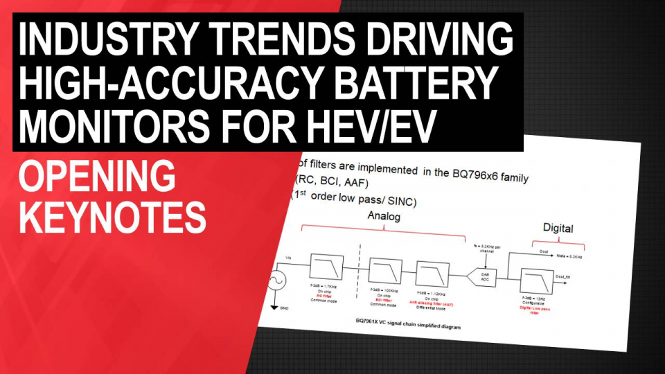 key industry's trends driving high-accuracy automotive monitors