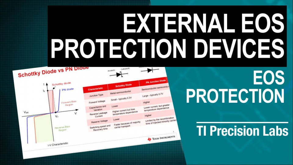 External EOS Protection Devices