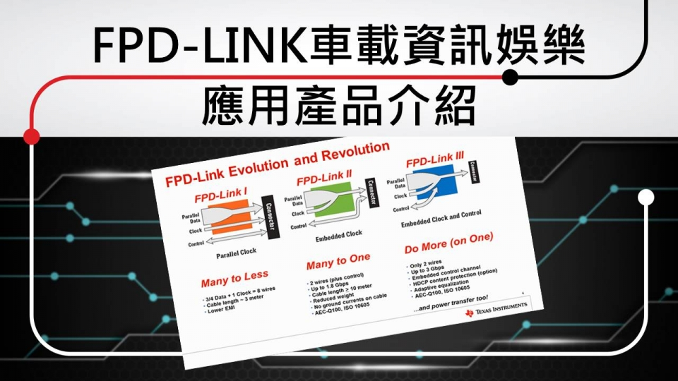 FPD-link intro
