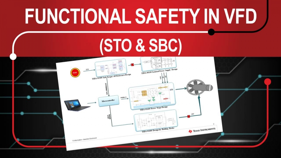 Implementing Functional Safety in VFD