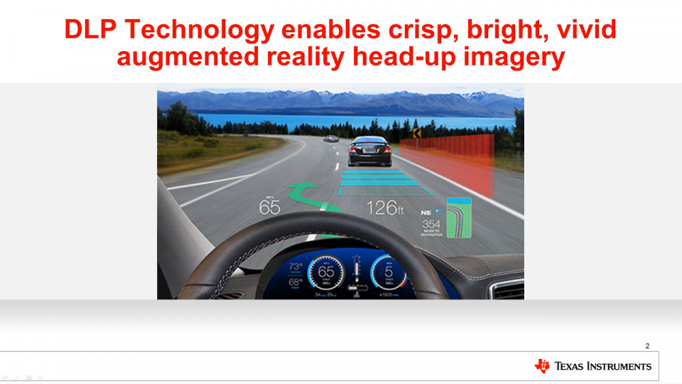 DLP Labs, DLP training, DLP Technology, dlp auto, hud, head up display, ar hud, augmented reality
