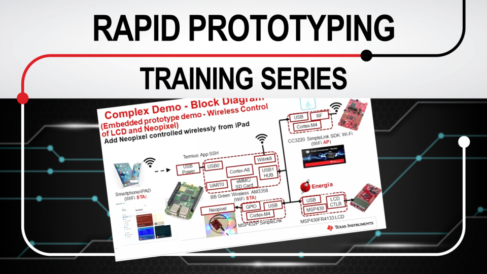 Rapid prototyping training series