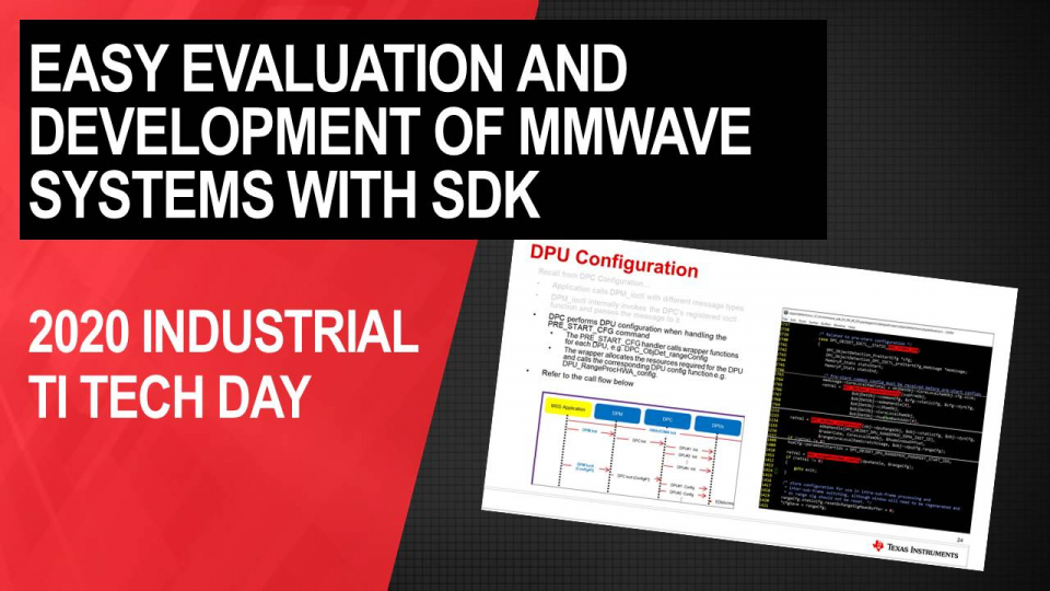 Easy evaluation and development of mmWave systems with software development kit