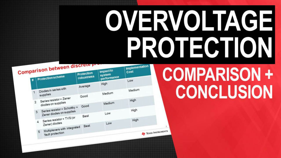 Over-voltage Protection- Comparison and conclusion