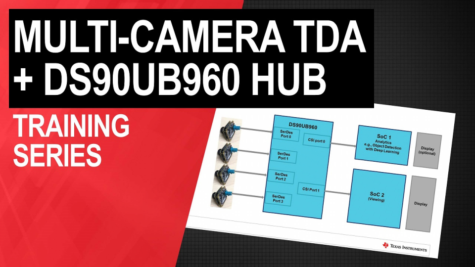 Multi-camera systems with DS90UB960 deserializer hub and TDA SoCs training series