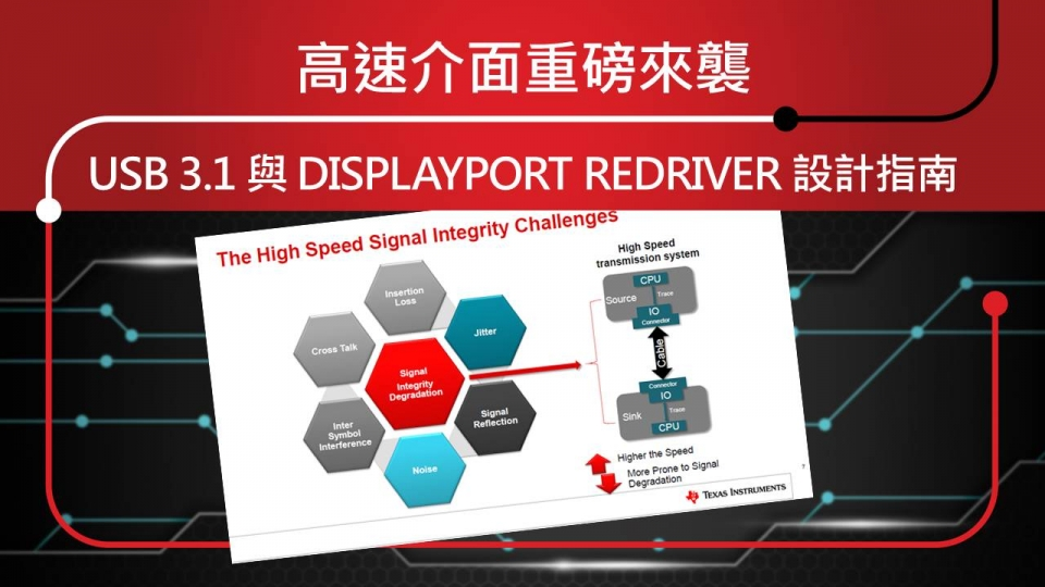USB 3.1 and DisplayPort Redriver