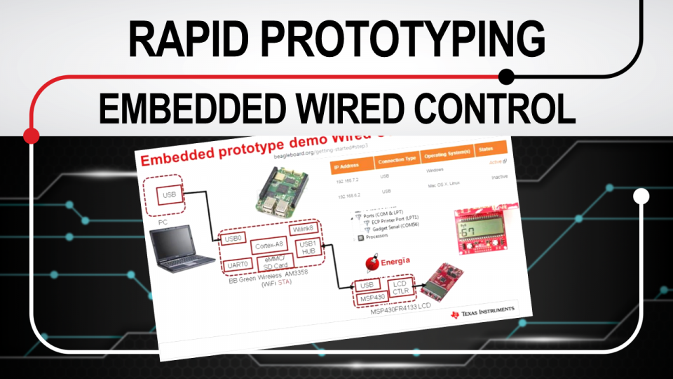 Rapid prototyping based on embedded wired system