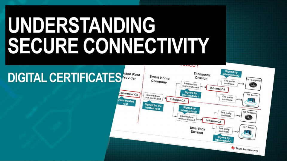 An introduction to digital certificates