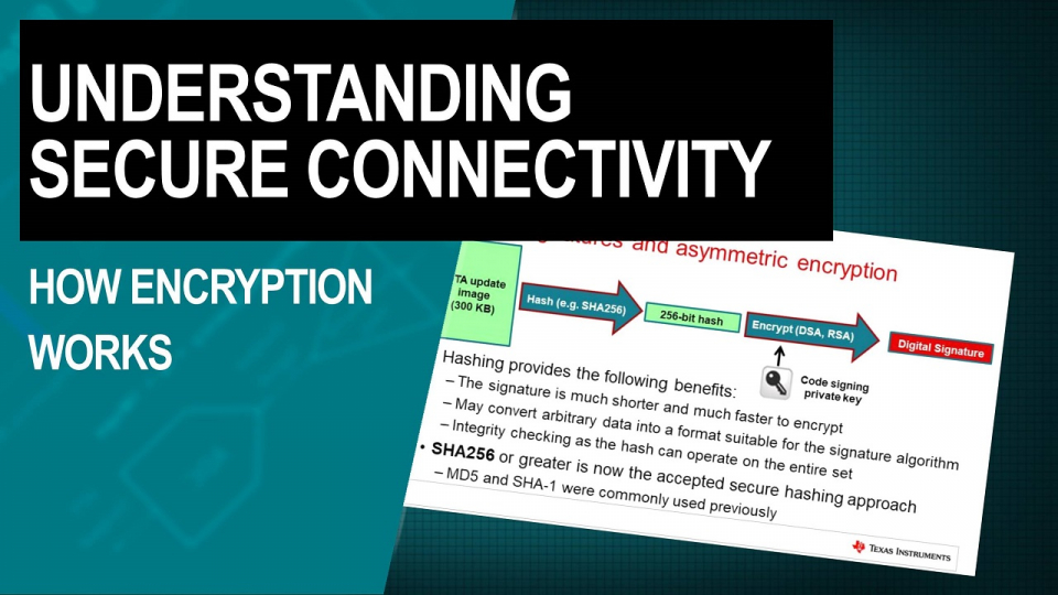 How symmetric and asymmetric encryption and digital signatures work