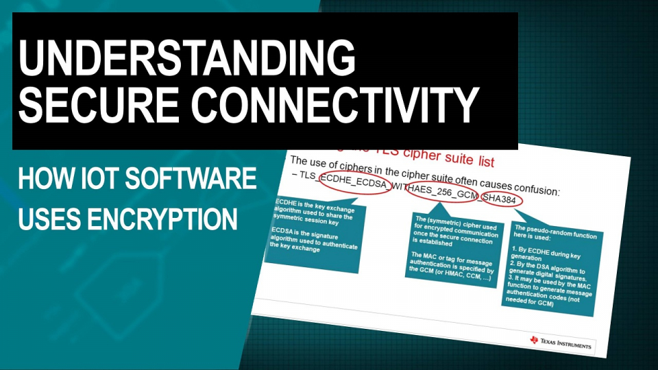 How do common embedded systems/IoT software applications use cryptography?