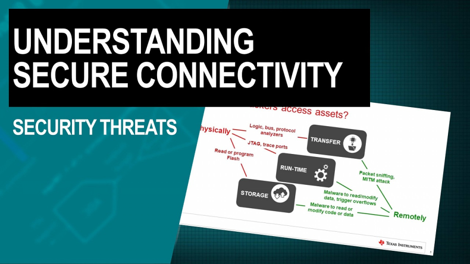 Understanding security threats to embedded systems & IoT devices