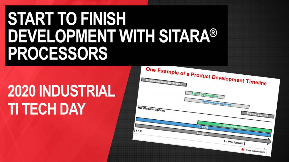 From start to finish: A product development roadmap for Sitara™ processors