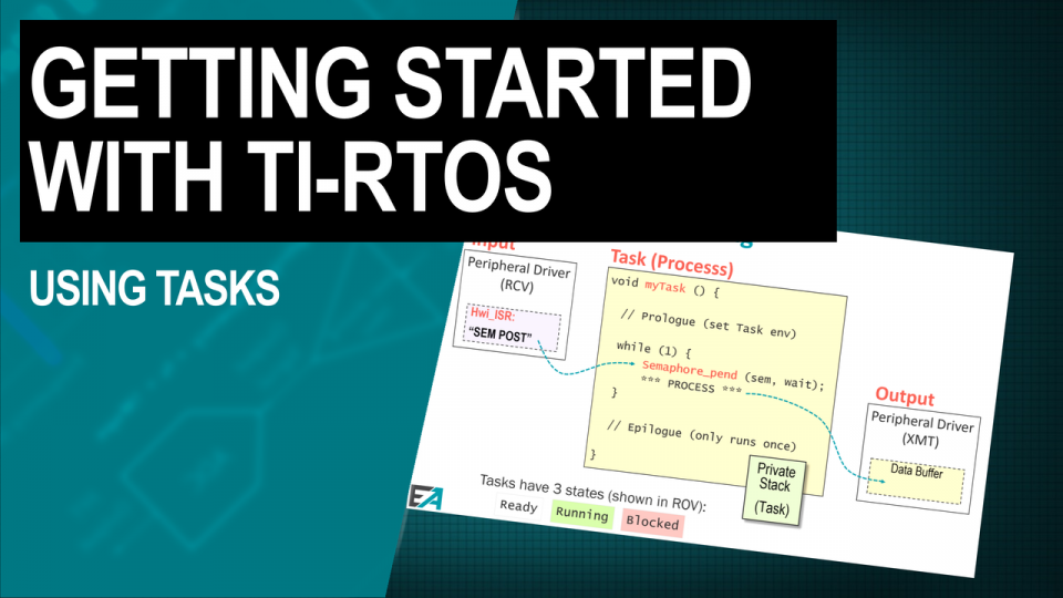 TI-RTOS Training Using Tasks