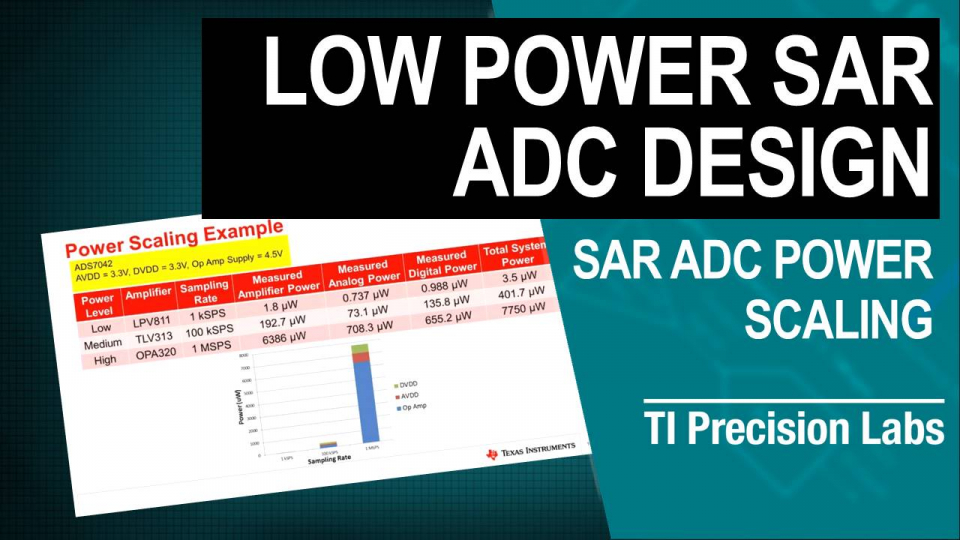 SAR ADC Power Scaling