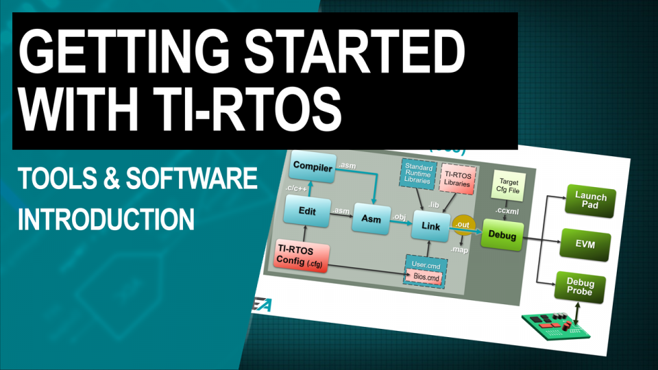 TI-RTOS Training Tools Software Introduction