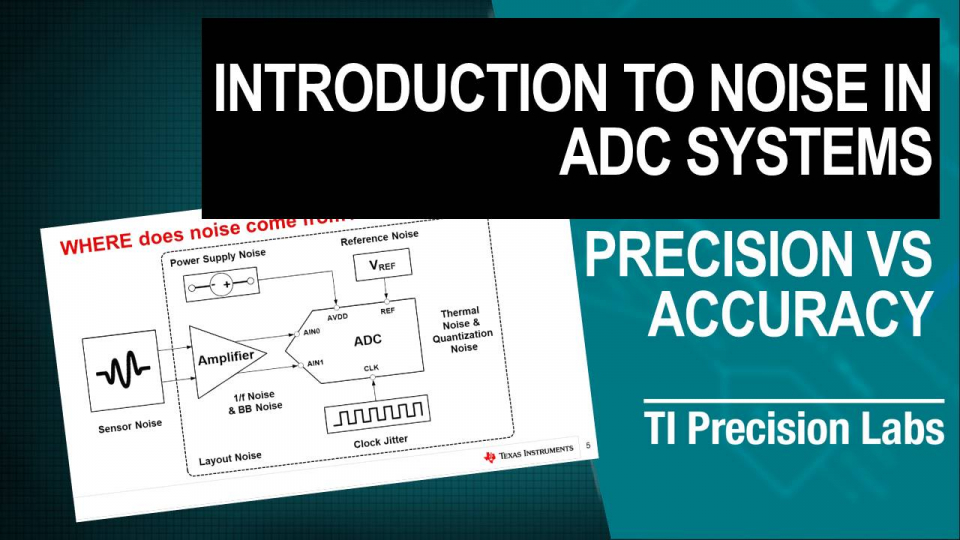 Introduction to noise in ADC systems