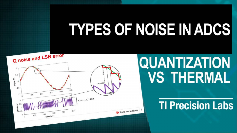 Types of noise in ADCs