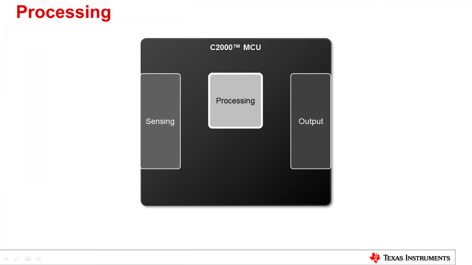 C2000 Capabilities for Sensing and Processing: Processing