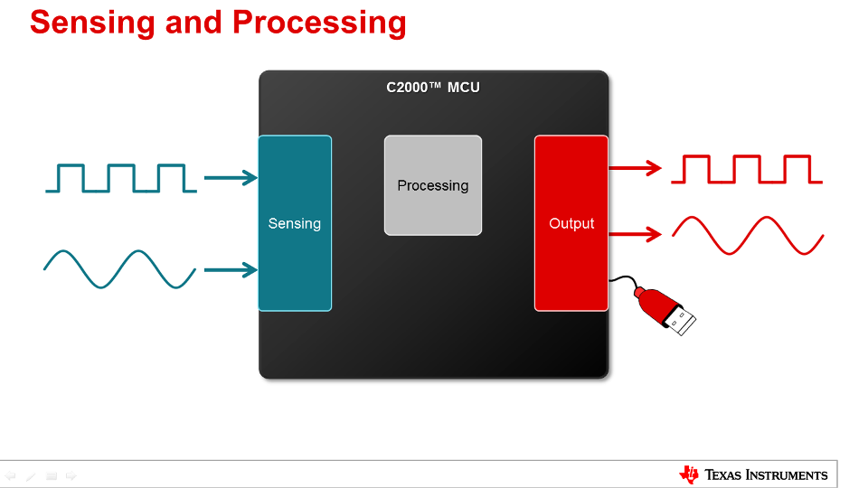 C2000 Devices in Sensing and DSP Processing Applications