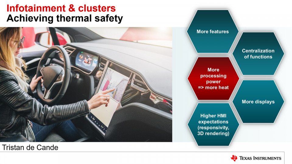 Enabling thermal safety for automotive infotainment and cluster systems - Termperature sensors