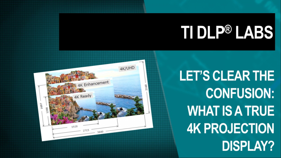 DLP, DLP Projection, DLP 4K, DLP 4K UHD