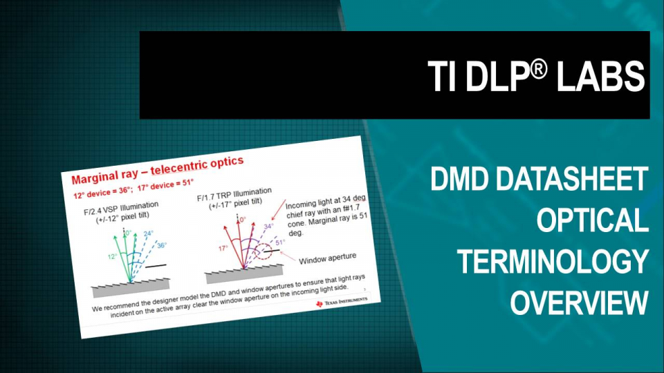 DLP Labs, DLP training, DLP Technology, datasheet, optical module, definitions, optical definitions