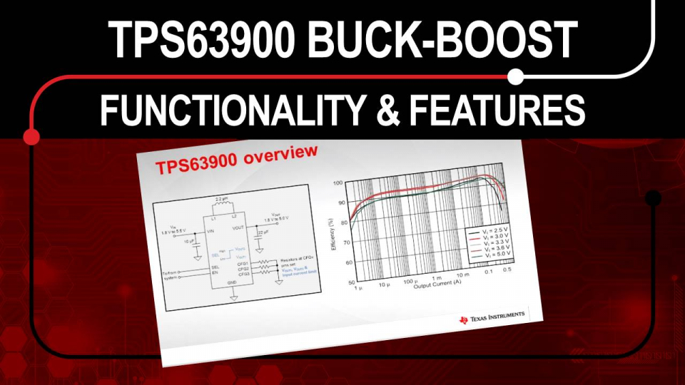 TPS63900 ultra-low Iq buck-boost converter functionality and features