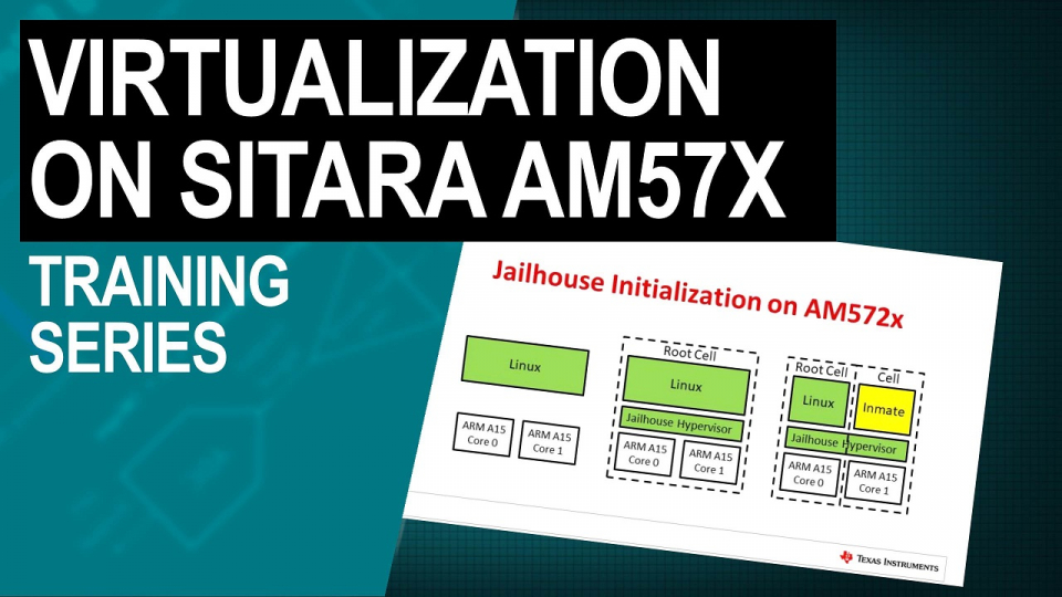 Virtualization on Sitara AM-Class Processors Training Series