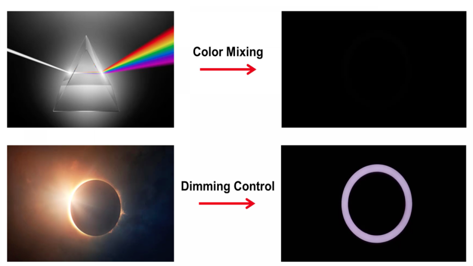 RGB LED color mixing and dimming