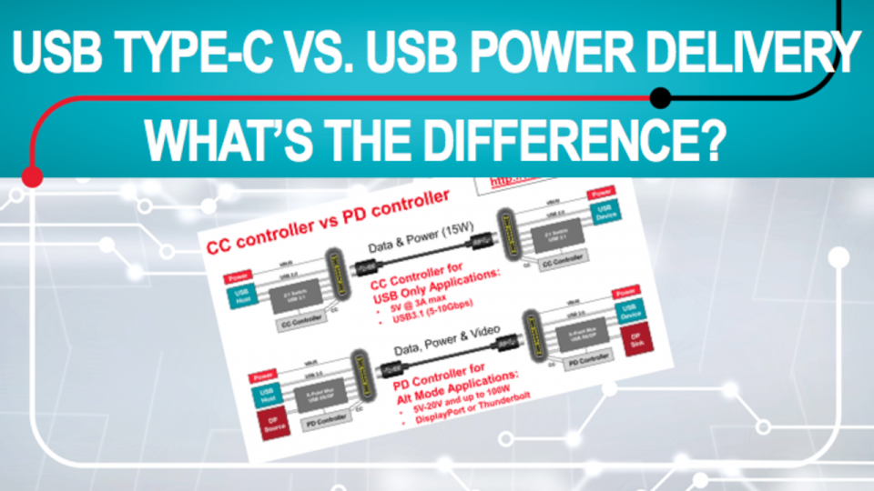 know when to use standard usb type-c or usb power delivery